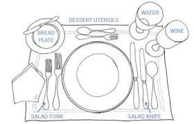 how to set a formal table formal place setting how to set a table