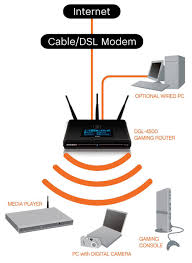 wireless diagram rv park wireless network wifi rv park l com com