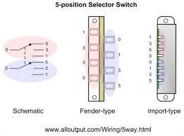 kannie rotary switch wiring diagram 4 pole switch diagram rotary