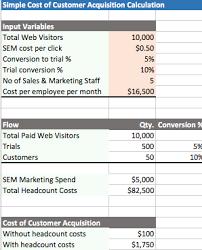 startup killer the cost of customer acquisition for entrepreneurs