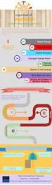 Garage Door Repair Okc by 17 Best Residential Garage Doors Images On Pinterest Residential
