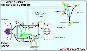 Bathroom Dimmer Light Switch Unique Installing A Dimmer Light Switch Or Dimmer Switch In