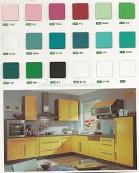 modern kitchen cabinets material hpl design buy kitchen cabinets