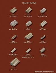 Kitchen Cabinet Door Molding Cabinet Door Profiles Doors Fame Profile Selections For Wood
