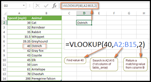 pivot tables and vlookups in excel 7 essential excel skills every marketer should learn