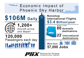 Sky Harbor Terminal Map Phoenix Sky Harbor International Airport U0027s Annual Economic Impact