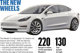 elon musk launches tesla model 3 news the times u0026 the sunday times