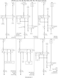 1988 volvo 740 wiring diagram wiring diagram simonand