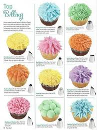 cupcake decorating tips cupcake decorating decorating frostings and decoration