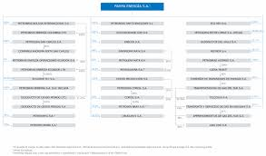 layout consultores zarate pamform20f 2016 htm generated by sec publisher for sec filing
