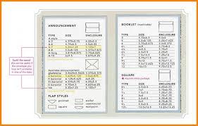 wedding invitations size uncategorized 2 wedding invitation size chart day care