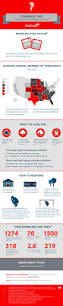 tornado facts u0026 tips infographic travelers insurance
