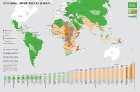 global hunger index 2016 getting to zero hunger welthungerhilfe