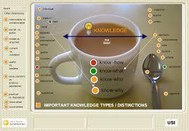 usi hsg knowledge communication courses u0026 events