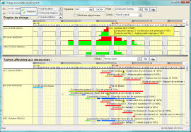 Hourly Gantt Chart Excel Template Visualprojet Features
