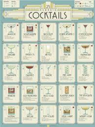 printable shot recipes free bartending cheat sheet pdf download pdf free and bartenders
