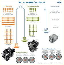 patent us20050052080 adaptive electric car google patents drawing