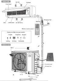 solar split system buying guide hvac contractors