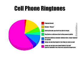 Meme Ringtones - cell phone ringtones by braianz meme center