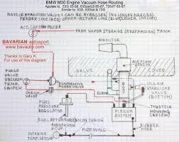 bmw e30 obc wiring diagram bmw wiring diagrams