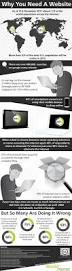 Web Design Home Based Business by 123 Best Webdesign Images On Pinterest Web Layout Website