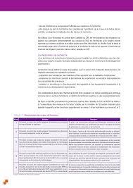 Credit Impot Pour Formation Dirigeant Guide Du Credit Impot Recherche 2011 04 10 147387