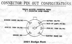 2001 dodge ram 1500 plug wire diagram wirdig wiring diagram wiring diagram for