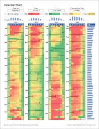 Excel 2010 Calendar Template Calendar Heat Map Chart Template