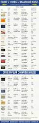 Champagne France Map by Best 25 Drink Wine Ideas On Pinterest Wine Guide Wine