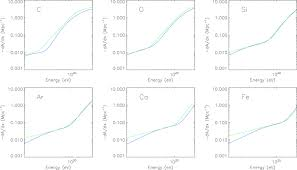 constraints on the source of ultra high energy cosmic rays using