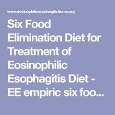 eosinophilic esophagitis eoe and the six food elimination diet