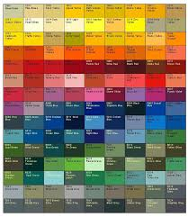 best 25 ral color chart ideas on pinterest ral colours paint