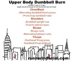 Full Body Dumbbell Workout No Bench Dumbbell Workout Archives Page 3 Of 4 Derunnernial