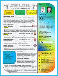 canadian resume samples bartending resume examples resume examples and free resume builder bartending resume examples bartender resume outstanding details you must put in your awesome bartending resume image