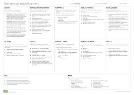 Business Requirements Document Template Pdf Introducing The Service Model Canvas Uxm