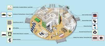 sustainable comfort oil silo house u2013 pinkcloud dk