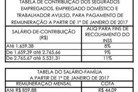 teto maximo desconto desconto inss 2016 inss porcentagem desconto cupons de promoção