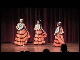 imagenes para dibujar faciles sobre el folklore paraguayo ballet ko eti grupo de danzas folklóricas paraguayas youtube
