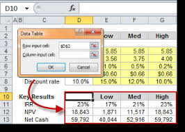 Sensitivity Analysis Excel Template Sensitivity Analysis In Spreadsheets Sumwise
