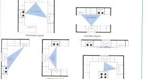 kitchen design sketch kitchen kitchen layout ideas uncommon l shaped kitchen layout