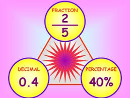 convert percents decimals and fractions free math worksheets
