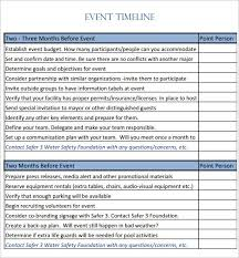 Goals And Objectives Template Excel Sle Sales Plan Formatrecruiting Plan Template One Page