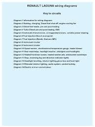 schemat instalacji elektrycznej renault laguna 1 diesel engine