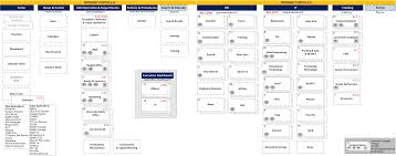 sitemap sitemaps u2013 tammaye murray