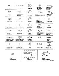 auto electrical wiring diagram symbols wiring diagram and