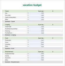 Budget for a trip onwe bioinnovate co
