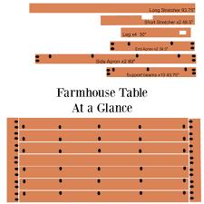 Farm House Tables Diy Farmhouse Dining Table I Am A Homemaker
