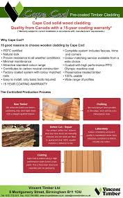 vincent timber products cape cod cladding