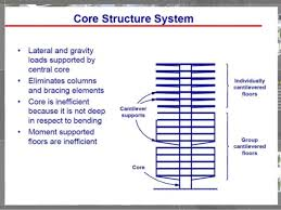 high rise structural systems