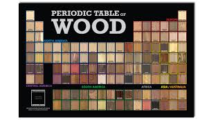 periodic table wood poster wood database